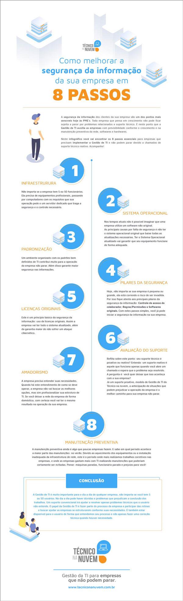 8 passos para melhorar a segurança da informação da sua empresa - Técnico na nuvem
